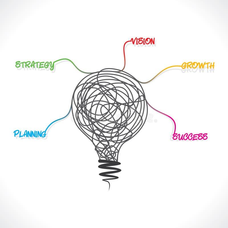 Ampoule créative d'aspiration avec le mot ou l'étape d'affaires pour prévoir le projet illustration stock