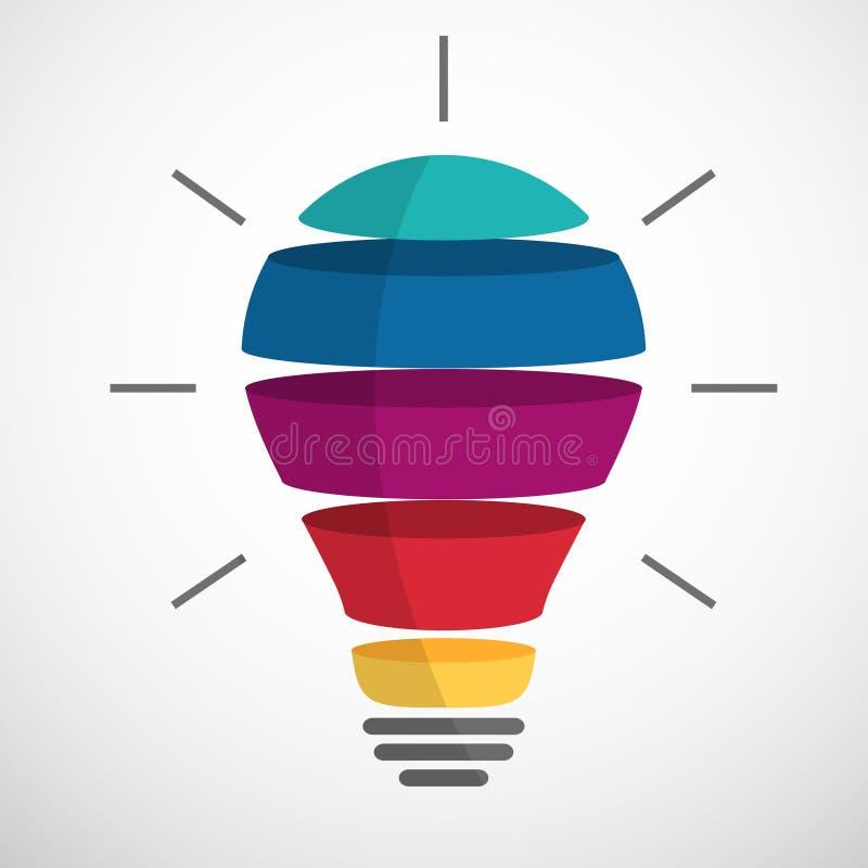 Ampoule découpée en tranches colorée illustration de vecteur