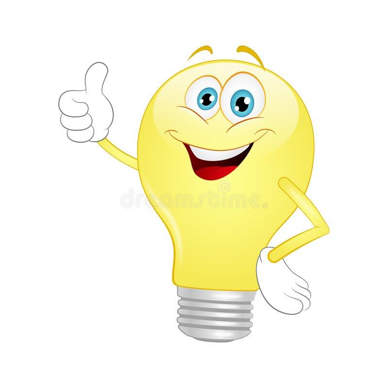 Dessin lampes