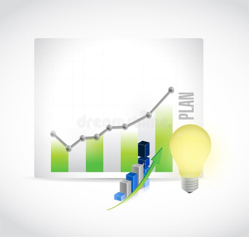 Ampoule de grande idée et graphique de gestion illustration libre de droits