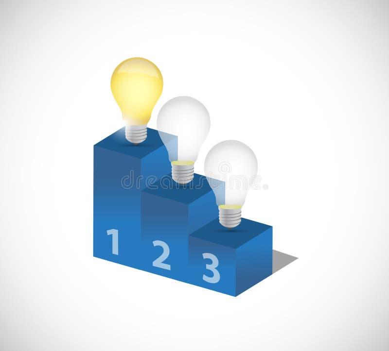Ampoule rougeoyante d'idée sur le podium de chef illustration libre de droits