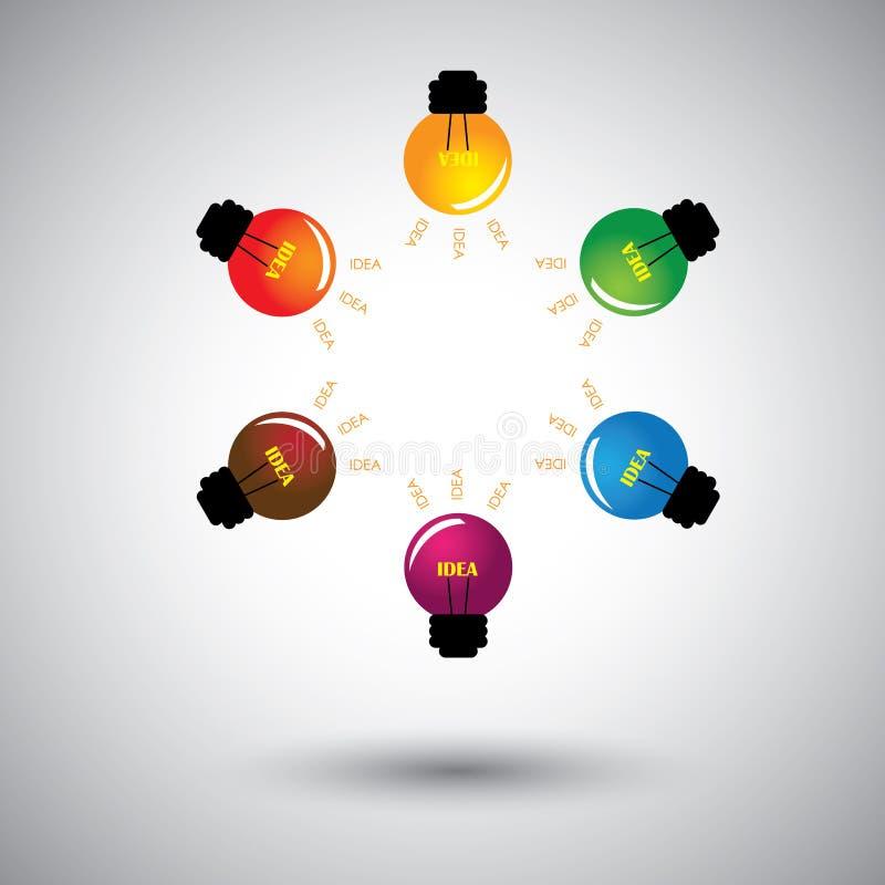 Ampoules et collaboration d'idée, faisant un brainstorm le vecteur illustration de vecteur
