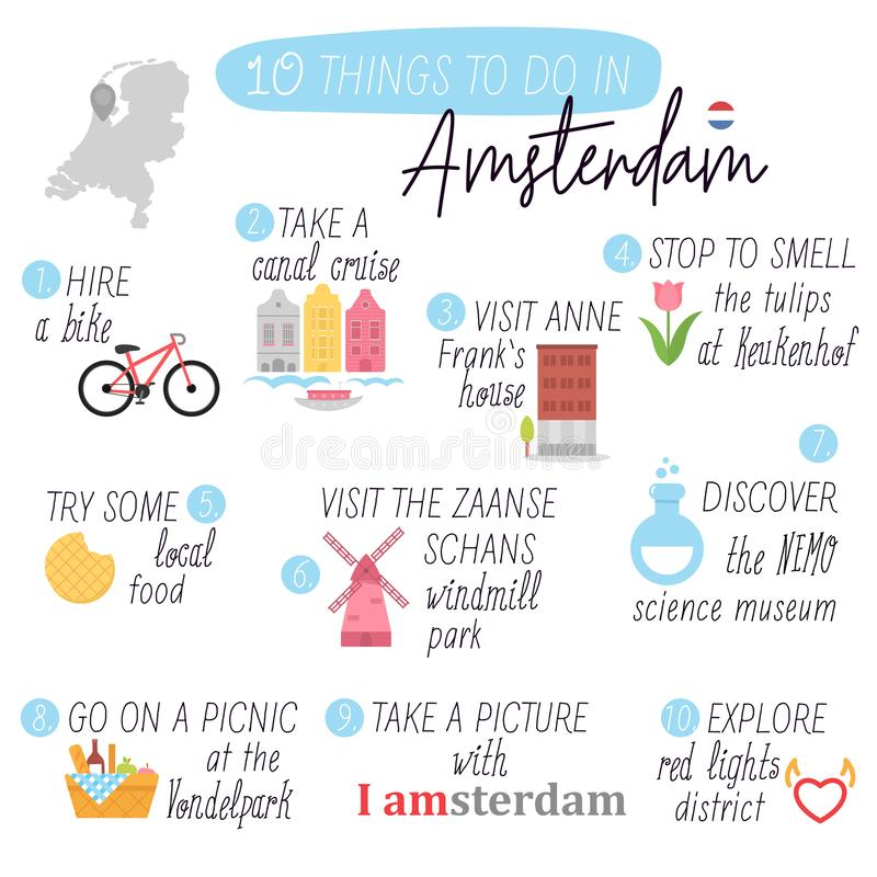 Amsterdam. Travel guide. To do list. Things to do in Amsterdam. Travel Amsterdam.Vector. Illustration stock illustration