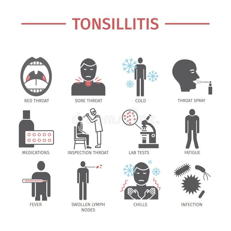 amygdalite Symptômes, traitement Graphismes réglés Signes de vecteur pour des graphiques de Web illustration stock
