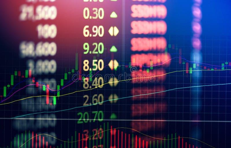 Análise da troca do mercado de valores de ação do gráfico do castiçal do volume/gráfico troca do indicador ilustração royalty free