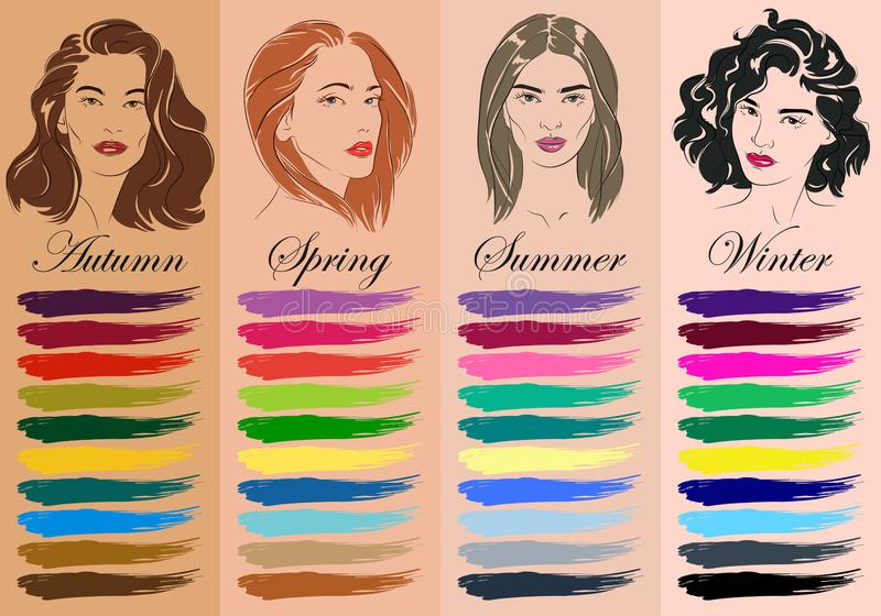Análise de cor sazonal Ajuste das meninas tiradas mão do vetor com tipos diferentes de aparência fêmea ilustração do vetor