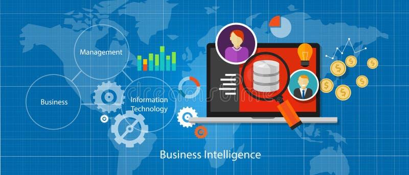 Análise do base de dados da inteligência empresarial ilustração stock