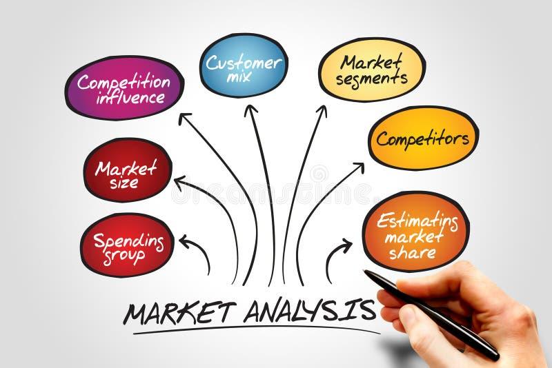 Análise do mercado ilustração royalty free