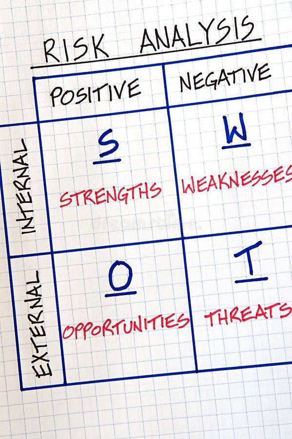 Análise do SWOT do negócio fotografia de stock