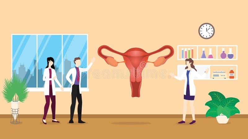 Análise humana do controle dos cuidados médicos da estrutura da anatomia do ovarium que identifica por povos do doutor no hospi ilustração stock