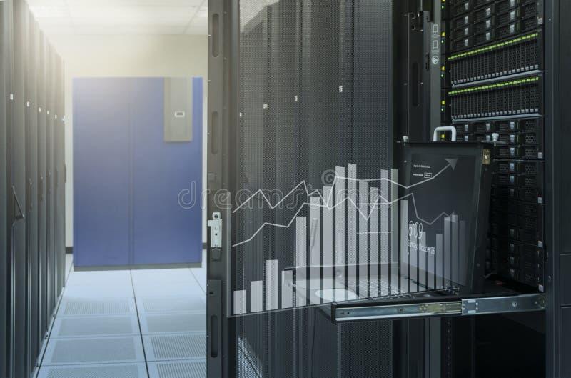Análise virtual do gráfico da mostra do console de monitor no ce dos dados imagens de stock
