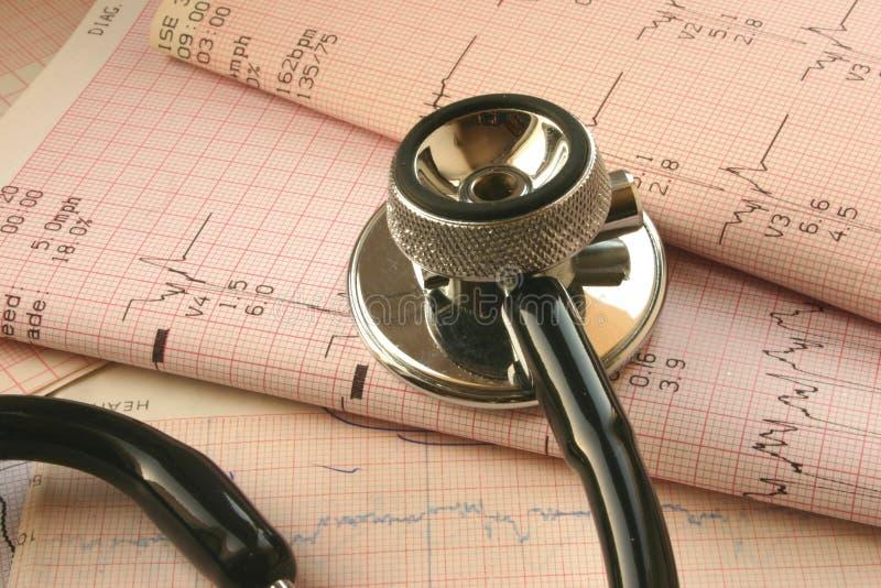 Análisis cardiológico #2 de la prueba fotografía de archivo libre de regalías