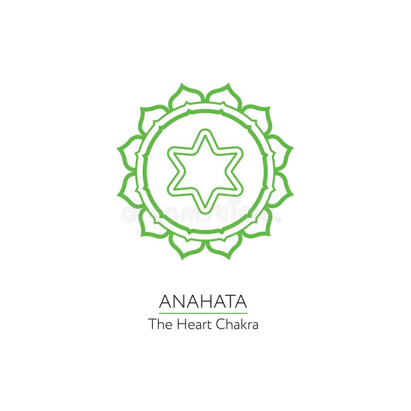 Anahata - el tercer chakra primario stock de ilustración
