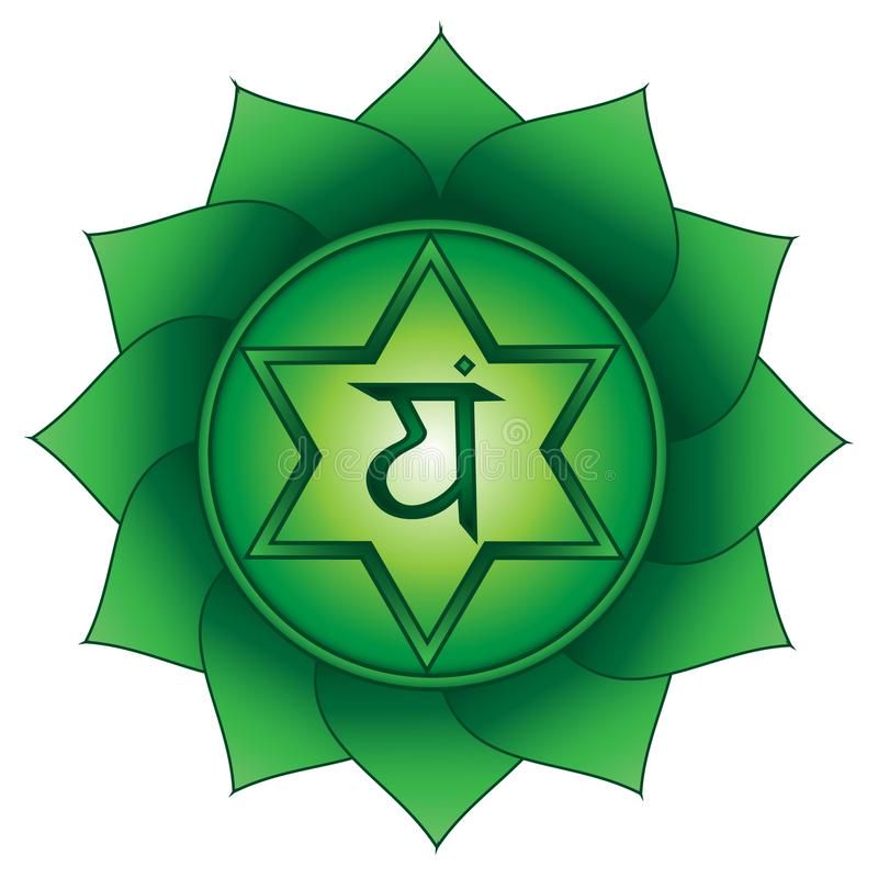Anahata Viertens Herz chakra Symbol stock abbildung