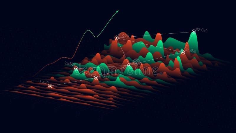 Analítica do negócio e conceito financeiro da tecnologia, visualização dos dados 3D das estatísticas do vetor ilustração royalty free
