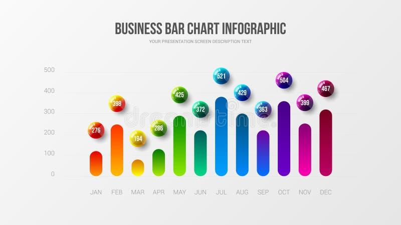 A analítica incorporada do mercado relata a disposição de projeto da carta de barra vertical ilustração royalty free