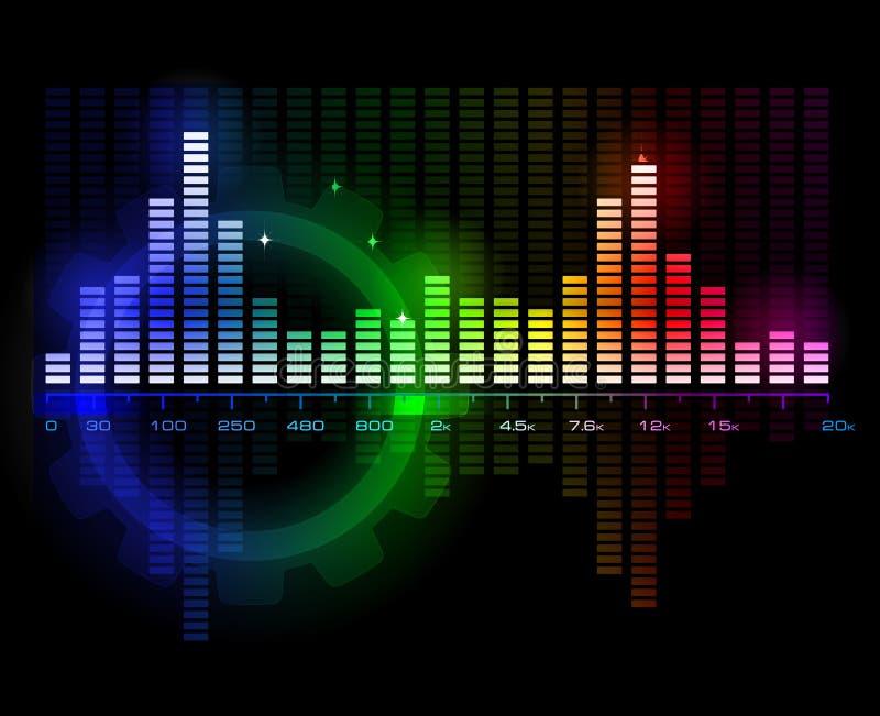 Analisador de espectro da onda sadia ilustração stock