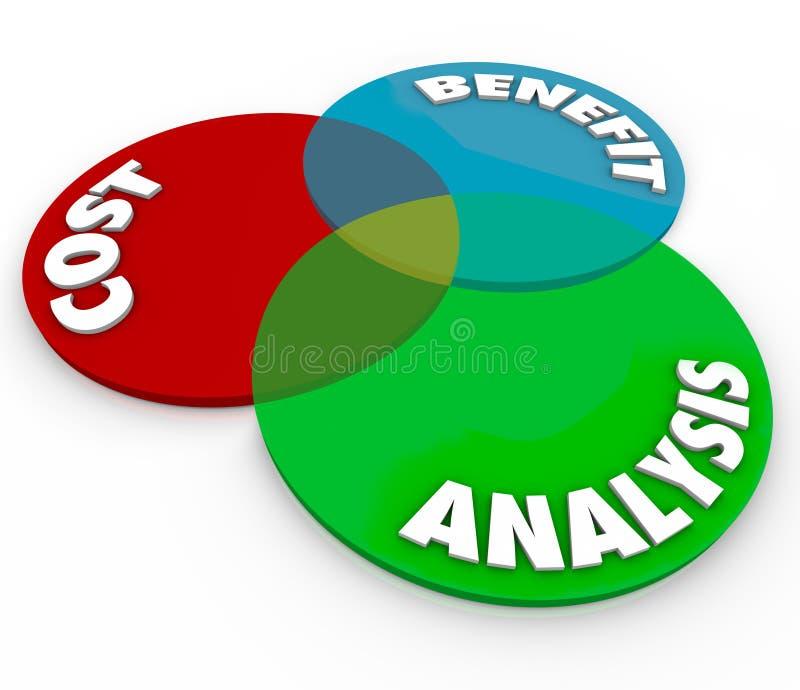 Analisi costi-benefici 3d Venn Diagram Words illustrazione di stock