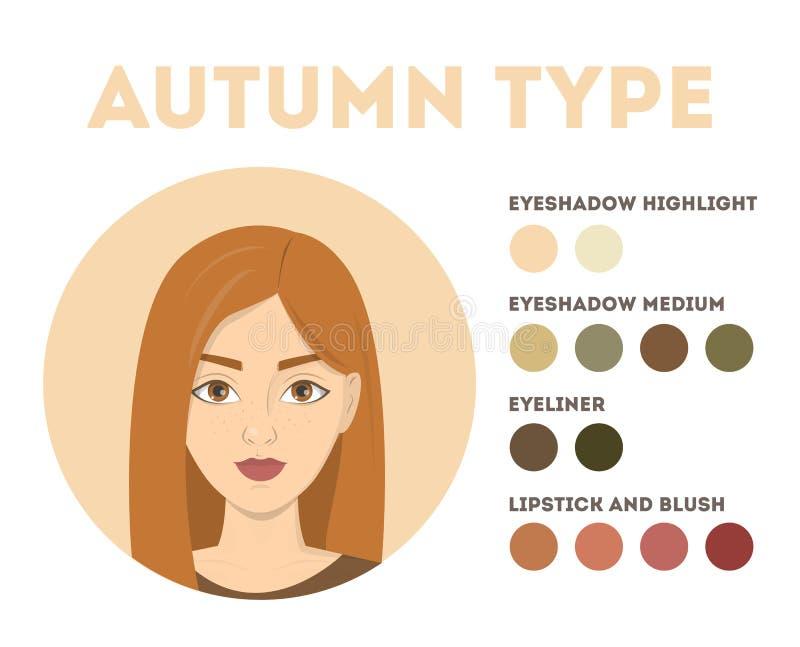 Analisi cromatica stagionale Tipo di autunno Opuscolo per le donne illustrazione vettoriale