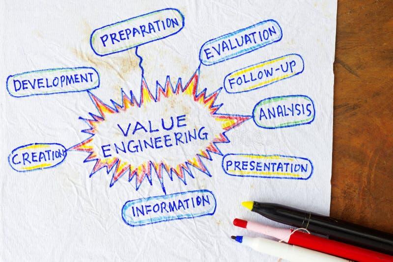 Analisi del valore fotografie stock