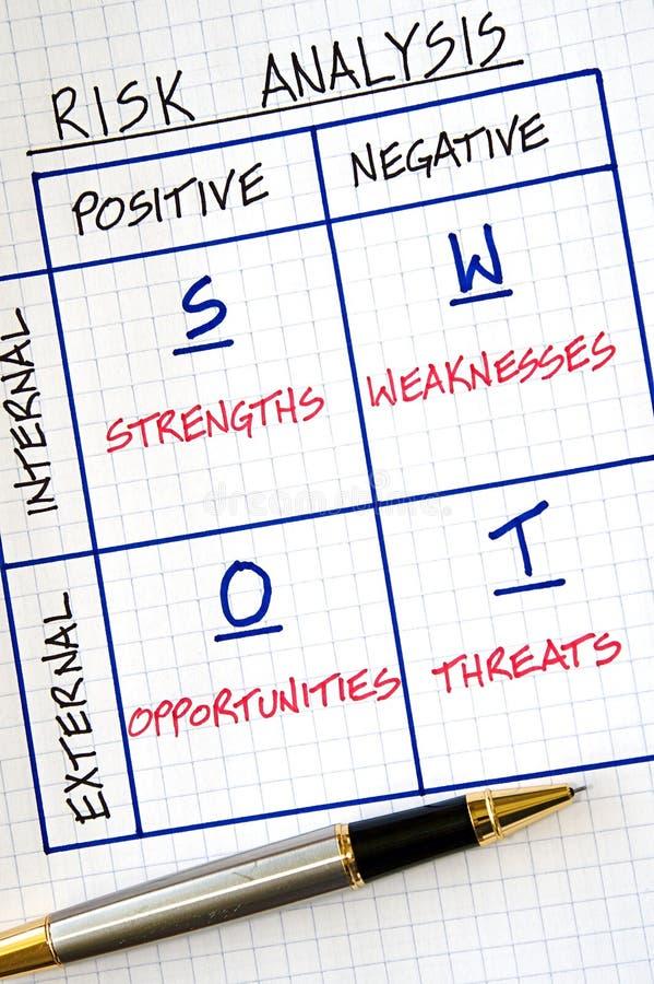 Analisi dello SWOT di affari immagini stock