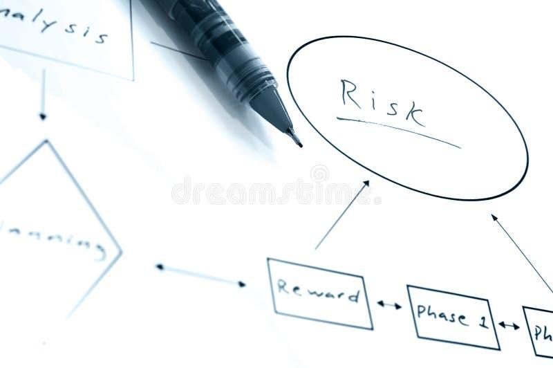 Analisi di rischio fotografia stock