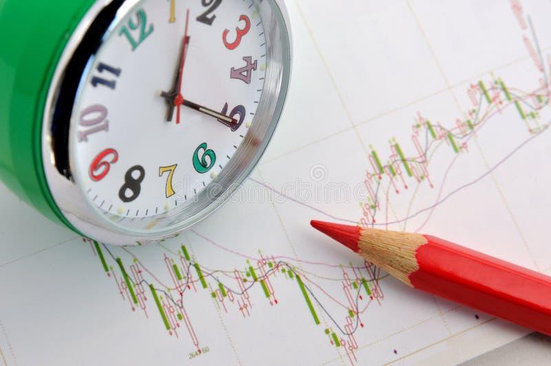 Analisi di riserva di vendita circa tempo fotografia stock