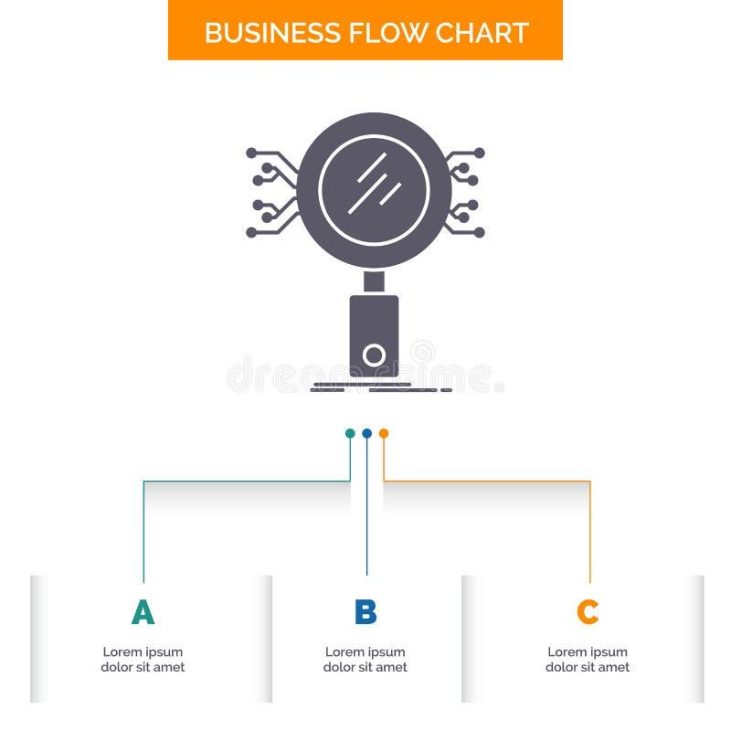 Analiza, rewizja, informacja, badanie, ochrona biznesu Spływowej mapy projekt z 3 krokami Glif ikona Dla prezentacji t?a ilustracji