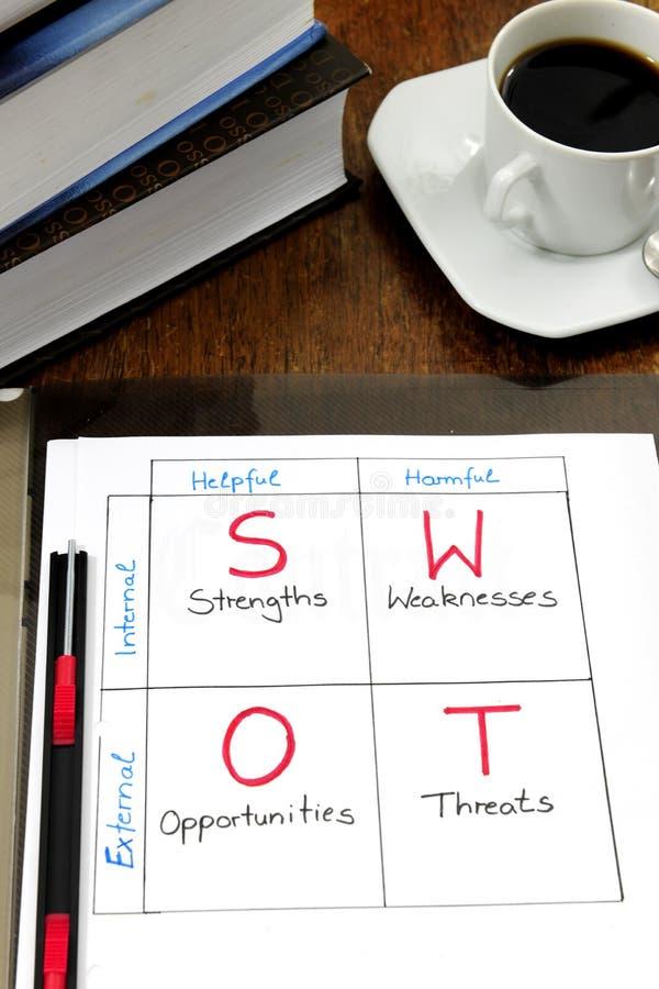 analiza target600_1_ swot strategicznego stół zdjęcie stock