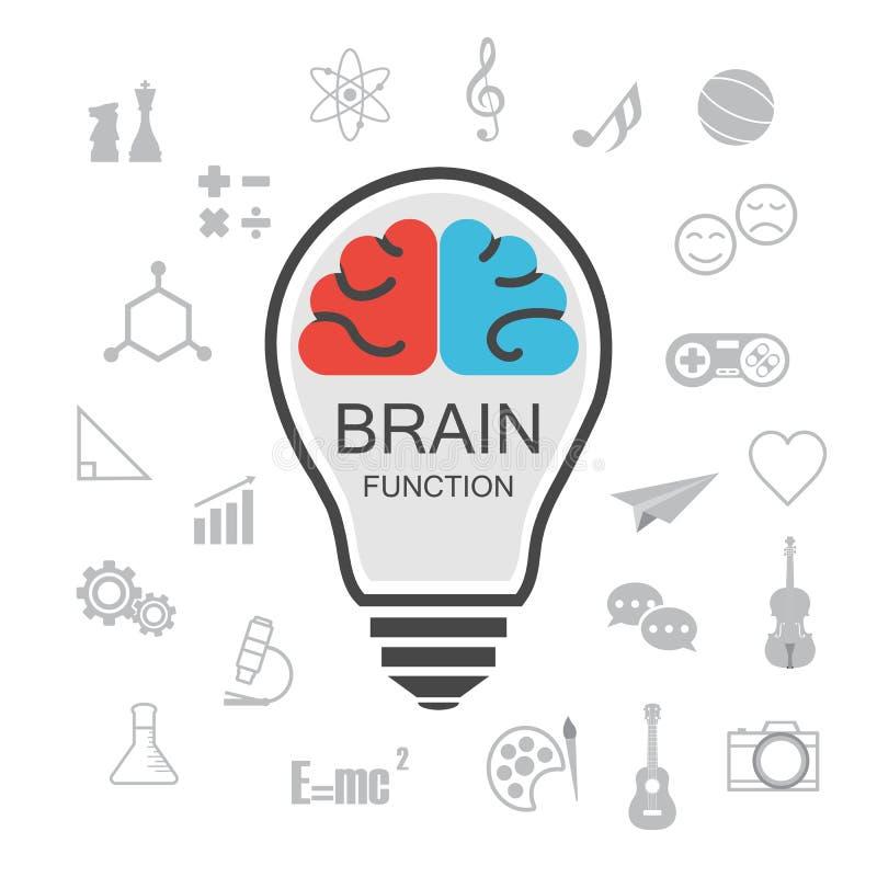 Analys och idérik hjärna vektor illustrationer