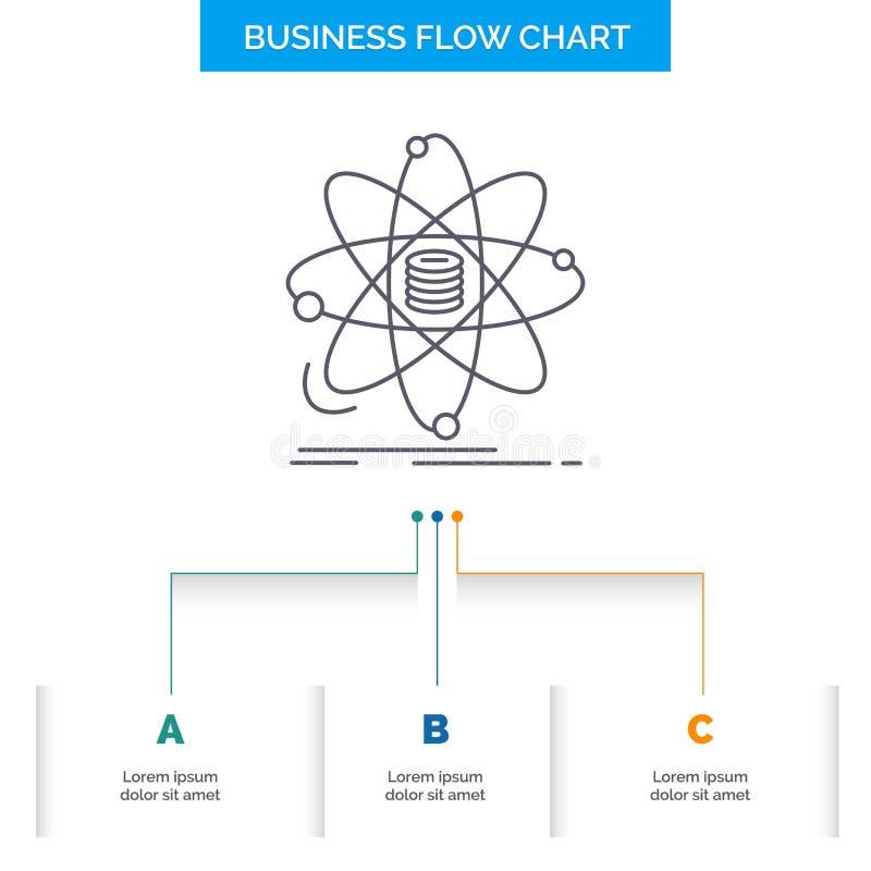 Analyse, Daten, Informationen, Forschung, Wissenschaft Geschäfts-Flussdiagramm-Entwurf mit 3 Schritten Linie Ikone f?r Darstellun stock abbildung