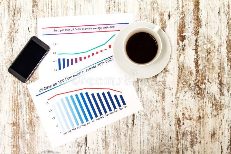 Analyse des graphiques avec le dollar d'euro de taux de change d'évolution photographie stock