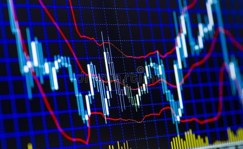 Analyse technique des actions et des forex de bourse des valeurs  images stock