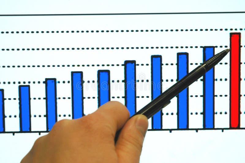 Analyse von Statistiken stockfoto