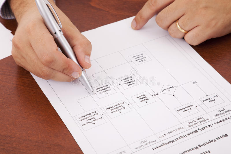 Analyser un document d'organigramme images stock