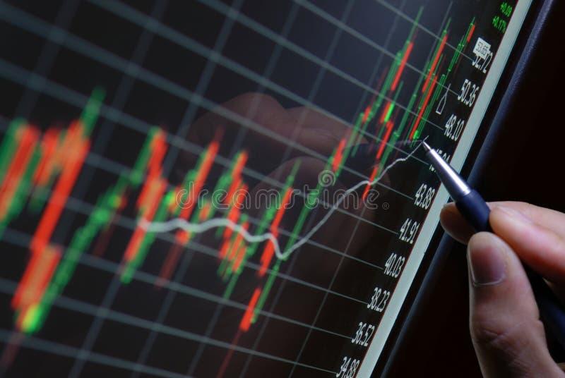 analysering av den finansiella grafen royaltyfria bilder