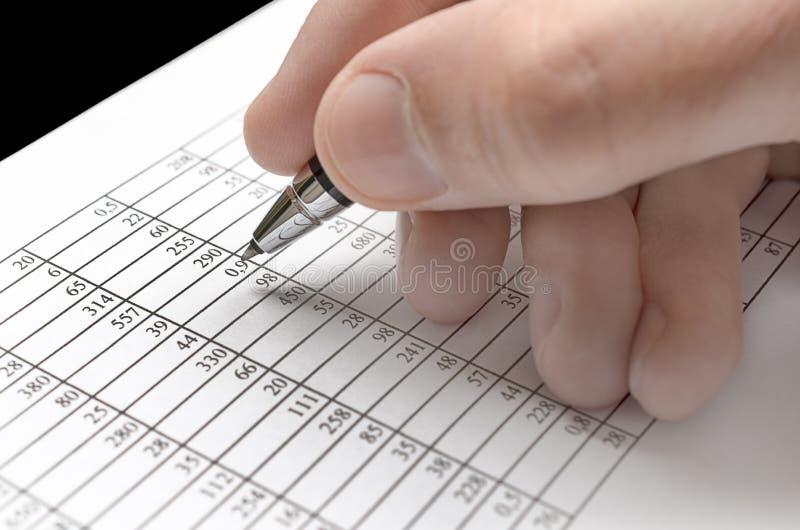 Analysering numrerar arkivbild