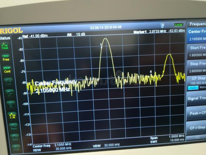 Analyseur de spectre images stock