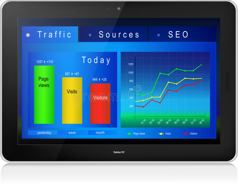 Analytics ιστοχώρου στην οθόνη PC ταμπλετών ελεύθερη απεικόνιση δικαιώματος