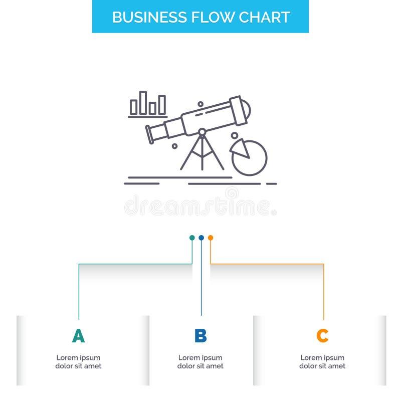 Analytics, χρηματοδότηση, πρόβλεψη, αγορά, σχέδιο διαγραμμάτων επιχειρησιακής ροής πρόβλεψης με 3 βήματα Εικονίδιο γραμμών για το ελεύθερη απεικόνιση δικαιώματος