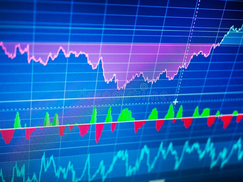 Analyzing stock market data on a monitor. Financial data on blue-green background royalty free stock photo