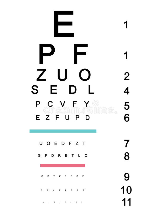 Anblickchecktabelle des Auges