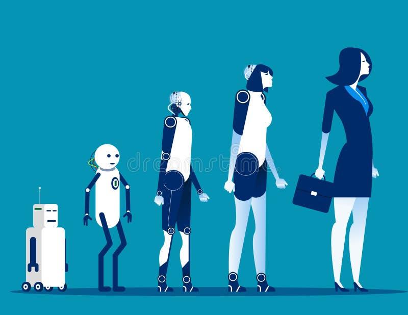 Androïde d'évolution Illustration de vecteur de technologie de cyborg de concept illustration de vecteur