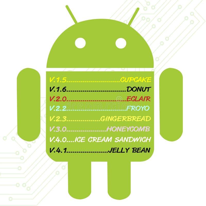 Android stock abbildung