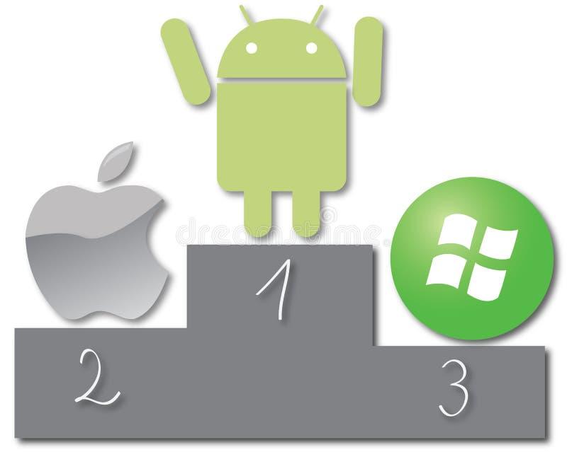 Android la maggior parte del sistema popolare royalty illustrazione gratis