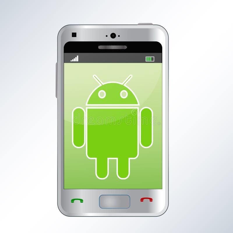 androidu telefon