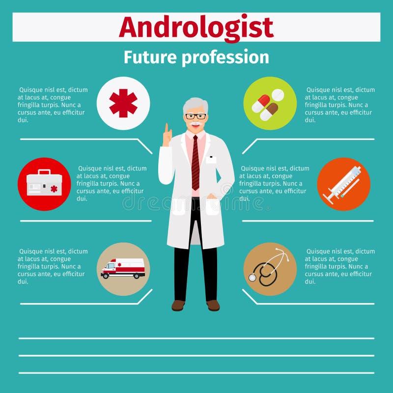 Andrologist futuro da profissão infographic ilustração royalty free