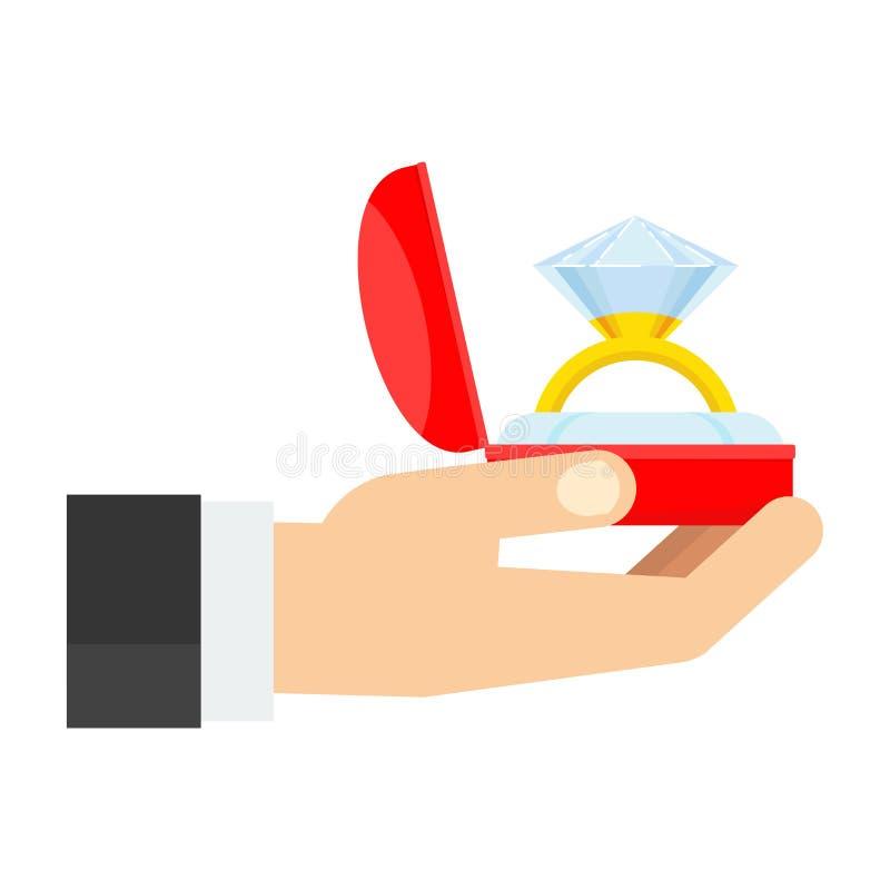 Anel de casamento disponivel ilustração stock
