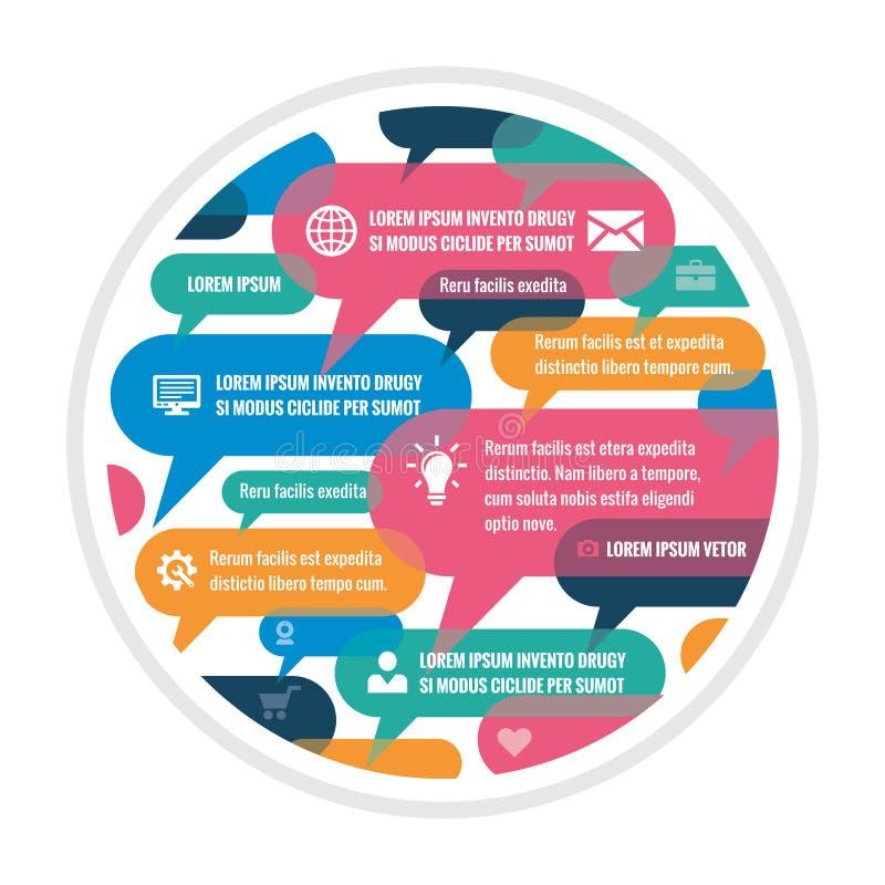 Anförande bubblar - den idérika vektorillustrationen för presentationen, häftet, webbsidan etc. vektor illustrationer