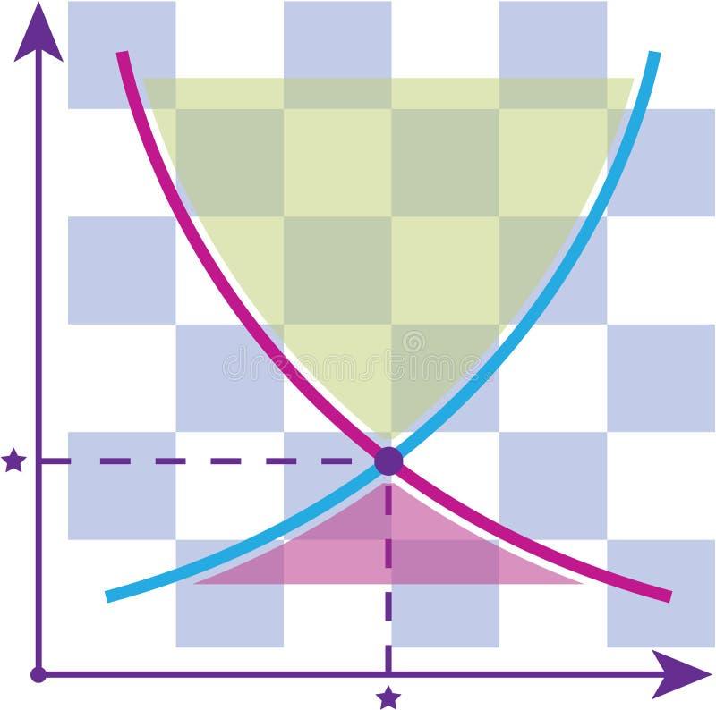 Angebot-Nachfrage Diagramm vektor abbildung